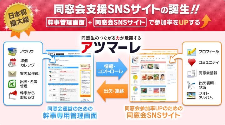 日本初最大級、同窓会支援SNSサイトの誕生!!幹事管理画面+同窓会SNSサイトで参加率をUPする!!